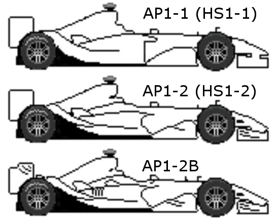 Evolution of the chassis